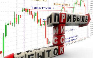 Вознаграждение за риск в управлении капиталом в торговле на Форекс
