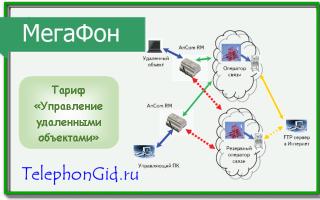 Тариф Мегафон «Управление удаленными объектами»