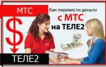Как перевести деньги с МТС на Теле2