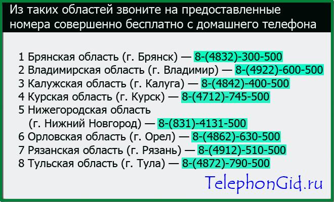 Бесплатные номера для связи с оператором Мегафон