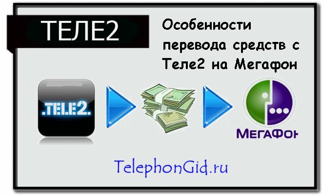 особенности перевода средств с Теле2 на Мегафон