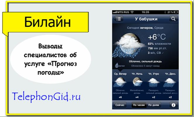 Билайн Прогноз погоды