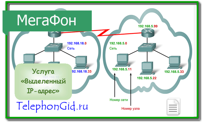 Выделенный IP адрес Мегафон
