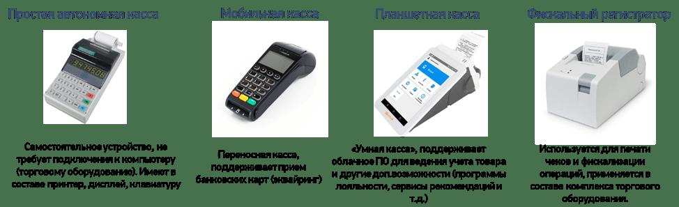 Мобильный интернет для контрольно-кассовой техники