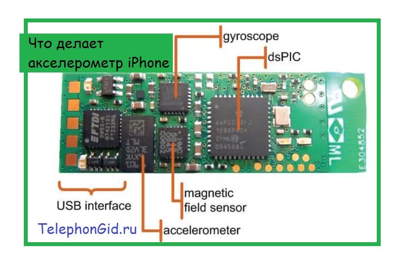 Что делает акселерометр iPhone