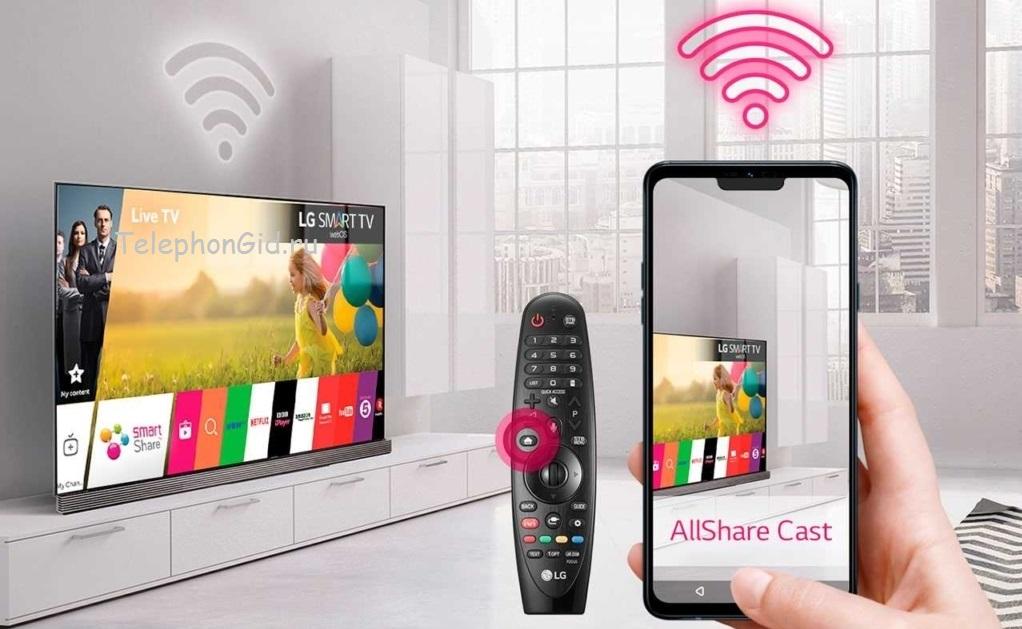 Подключение к телевизору через Wi-Fi