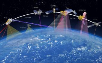 Как работает спутниковая связь